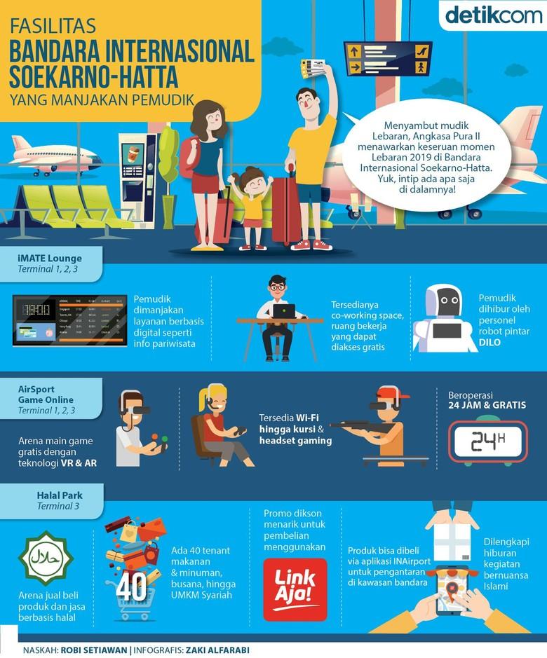 Fasilitas di Bandara Soekarno-Hatta yang Manjakan Pemudik