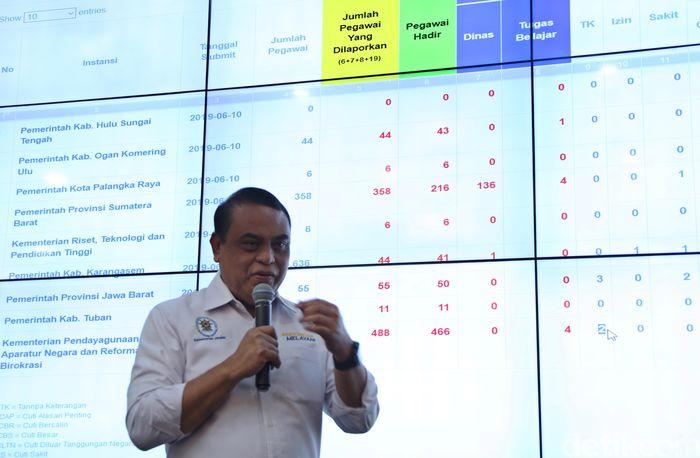Menteri Pendayagunaan Aparatur Negara dan Reformasi Birokrasi (PAN RB) Syafruddin memantau kehadiran ASN usai cuti bersama Lebaran.