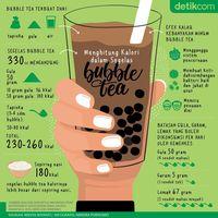 Infografis bubble tea.