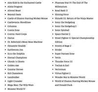 Minat Punya Sega Genesis Mini? Cek Dulu Daftar Gamenya