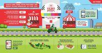 Nilai Transaksi Mitra Go-Food Naik 42% Selama Harkulnas 2019