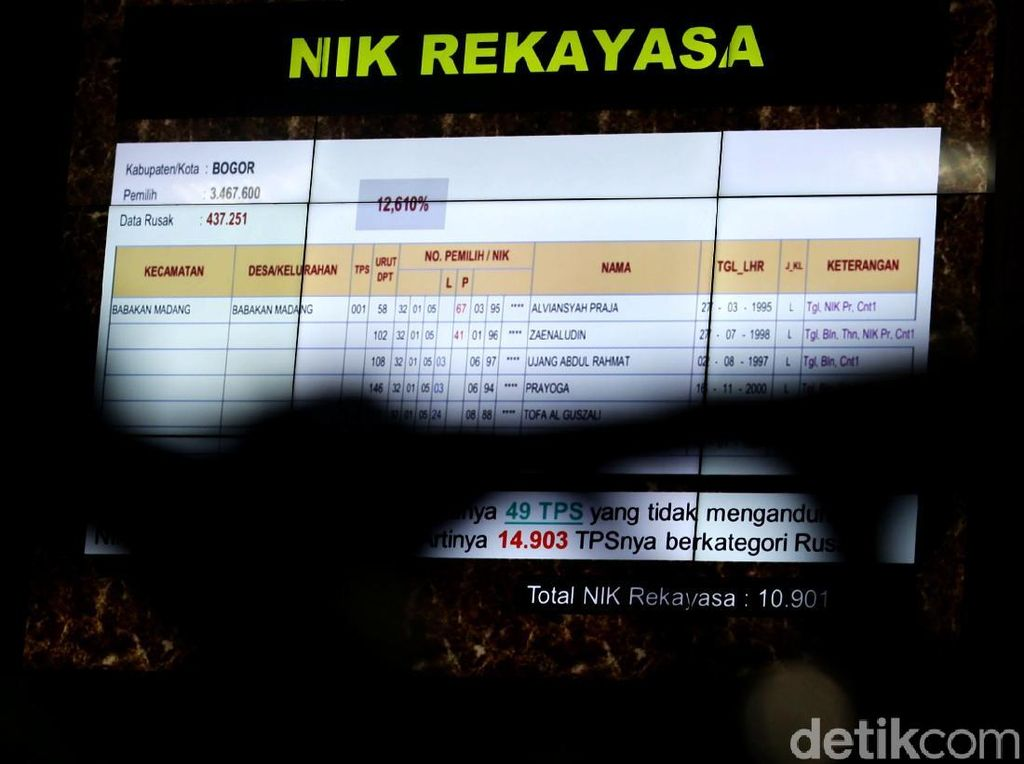 KPU Cecar Saksi Tim Prabowo soal Analisis DPT Ganda