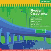 Flyover Casablanca