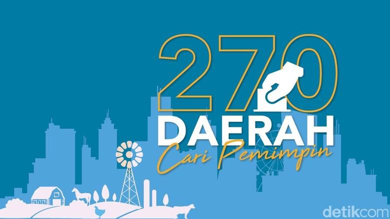 Pilkada 2020 di 270 Daerah: 9 Pilgub, 224 Pilbup, 37 Pilwalkot