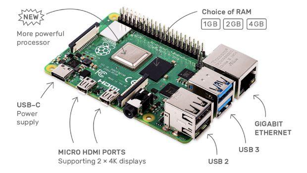 Komputer Dibawah Rp1 Juta Bisa Jalankan Dua Monitor 4K