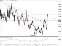 Euro di Level Tertinggi 2 Bulan, Masih Bisa Naik Lagi?