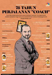 Coach Luncurkan Koleksi Jaket & Tas Naruto, Berapa Harganya?