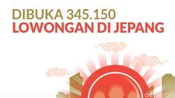 Dibuka 345.000 Lowongan Kerja di Jepang