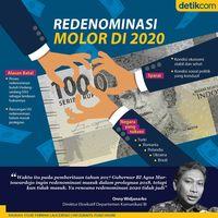 Redenominasi Molor dari 2020