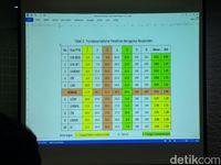 Survei Setara Institute Sebut Mahasiswa Kampus-kampus Ini Fundamentalis