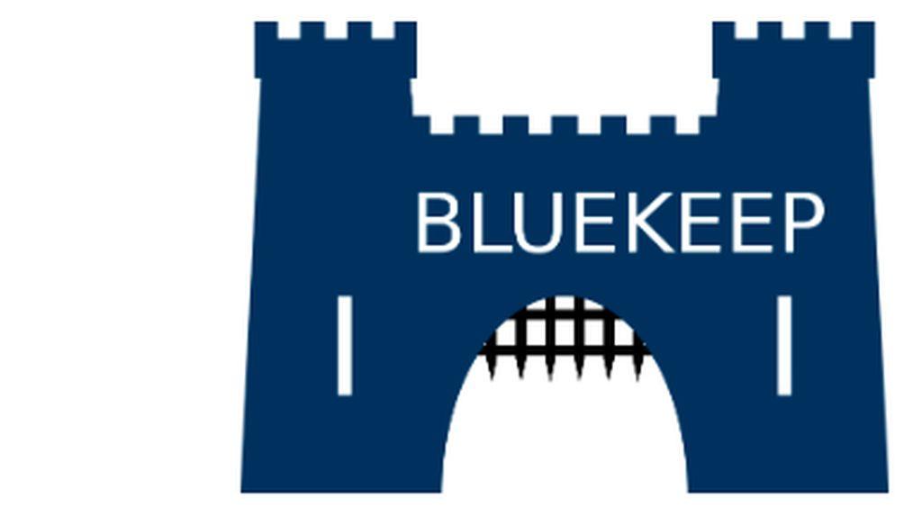 BlueKeep, Celah Keamanan yang Bahaya, Terstruktur, Sistematis