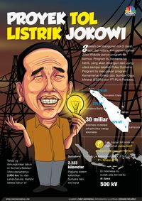 Curhat Warga Jual Tanah ke PLN Demi Tol Listrik Sumatra