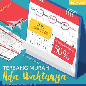 Tiket Pesawat Mahal, Agen Travel: Jakarta-Medan Dulu Rp 600.000-an