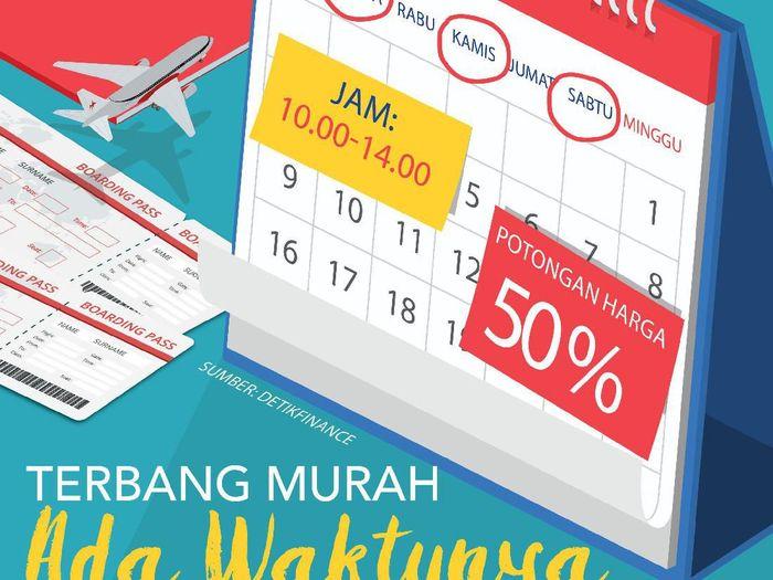 Foto: Tiket Pesawat Murah Tak Setiap Hari (Tim Infografis: Zaki Alfarabi)