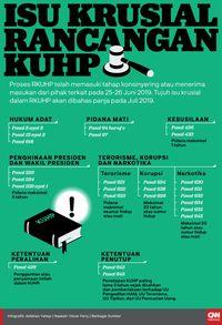 RKUHP Diharapkan Bisa Disahkan September 2019