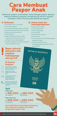 6 Tips Mengurus Paspor Anak
