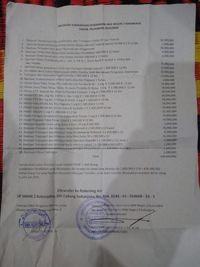 Surat pungutan di SMAN 2 Kabanjahe