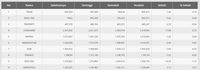 Sepekan IHSG Menguat 0,23%, Siapa Sektor yang Jadi Pahlawan?