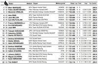 Hasil Kualifikasi MotoGP Jerman: Marc Marquez Start Terdepan
