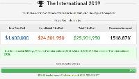 Prizepool The International 2019 Dota 2 Tembus Rekor Baru