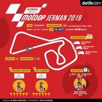 MotoGP Jerman: Marquez Menuju Perfect 10?
