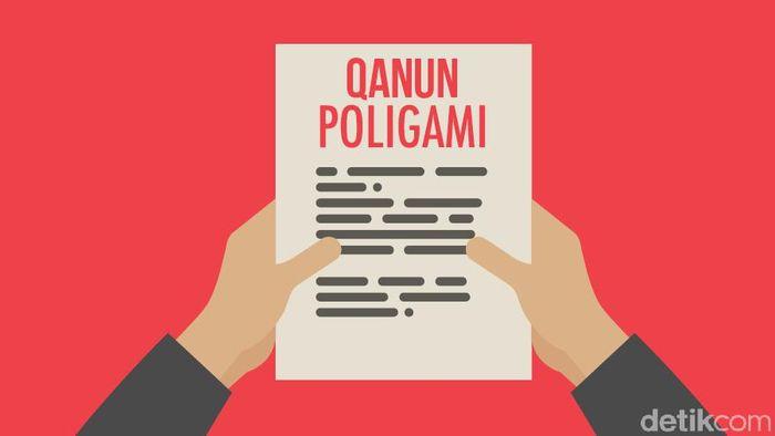 Foto: Ilustrasi Poligam (Tim Infografis: Luthfy Syahban)