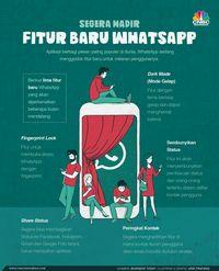 Waspada! Nomor WhatsApp Anda Bisa Dikloning dan Dibajak