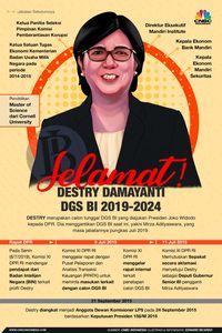 Destry Damayanti, Timing Turunnya Bunga Acuan BI & Peluang RI