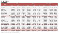 Setalah Turun, Juni Penjualan Semen Tumbuh Tipis 3,68%