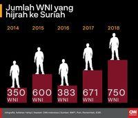 Mahfud Sebut Jokowi Bisa Putuskan Status WNI FTF Melalui Kepp