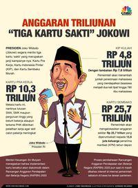 Ternyata Jokowi 'Gaji' Pengangguran Lewat Gojek & Tokopedia