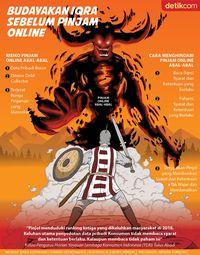 Budayakan Iqra Sebelum Pinjam Online