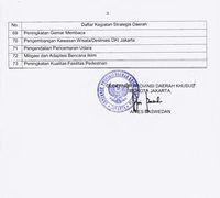 Rincian 73 Proyek Besar Gubernur Anies, Ada DP 0 Rupiah!