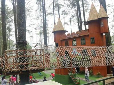 Kastil Favorit Si Kecil yang Unik Untuk Libur Akhir Pekan