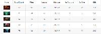 3 Hal dari Statistik Hasil Qualifier TI9 Dota 2