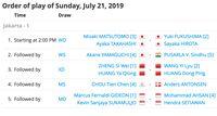 Jadwal final Indonesia Open 2019 yang dimulai pukul 14.00 WIB