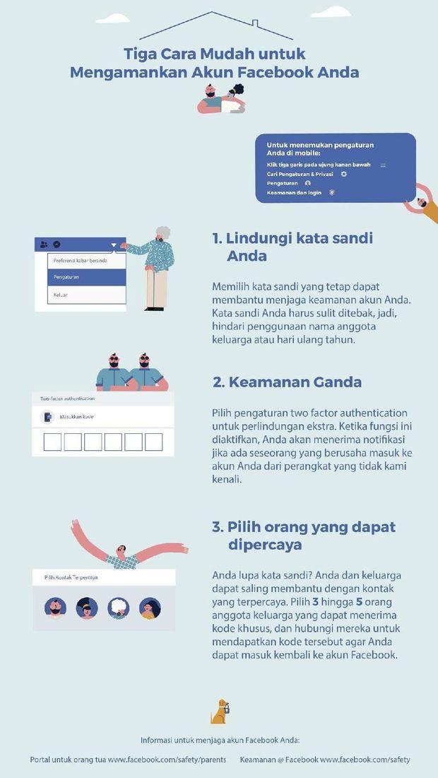 3 Cara Mudah Amankan Akun Facebook