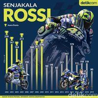 Senjakala Valentino Rossi