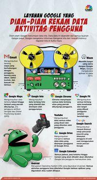 Google Diam-diam Kumpulkan Data Kamu & Cara Menghentikannya