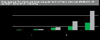 Grafik pertumbuhan perangkat terkoneksi 5G hingga 2023.