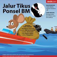 'Jalur tikus' ponsel black market masuk Indonesia