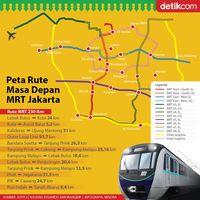 Rute Masa Depan MRT Jakarta