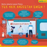 Bantu Jakarta Lawan Polusi, Yuk Naik Angkutan Umum!