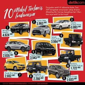 10 Mobil Terlaris Juni 2019