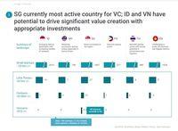 Benarkah di 2016 Singapura Punya 4 Startup Unicorn, RI Nol?
