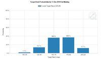The Fed Akan Pangkas Bunga, Begini Proyeksi Pasar Forex