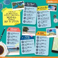 Infografis Liburan di Indonesia Modal Gaji Rp 8 Juta