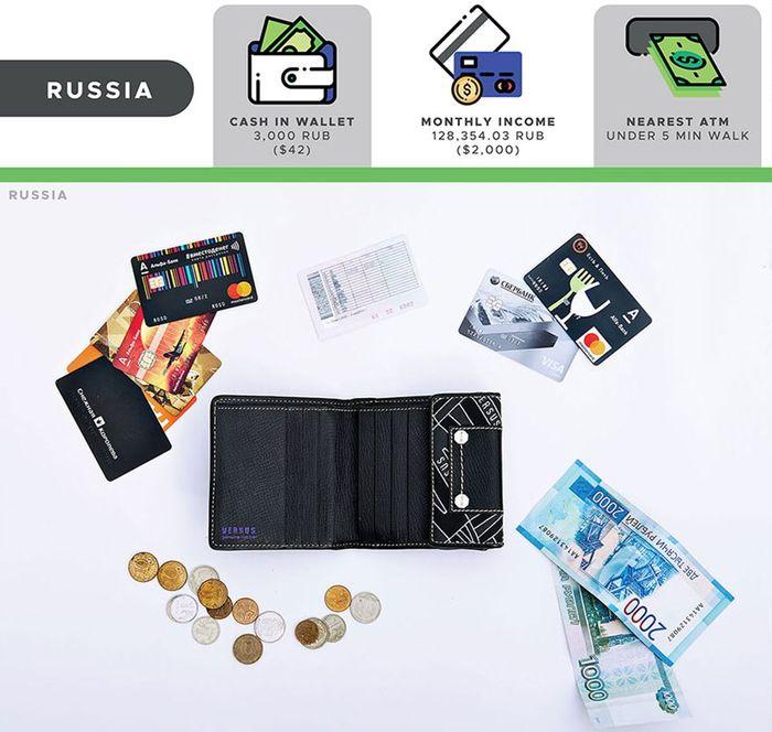 Ini dompet milik wanita berumur 27 dari Rusia bernama Irina. Isinya banyak kartu dan uang kertas. Istimewa/Boredpanda.