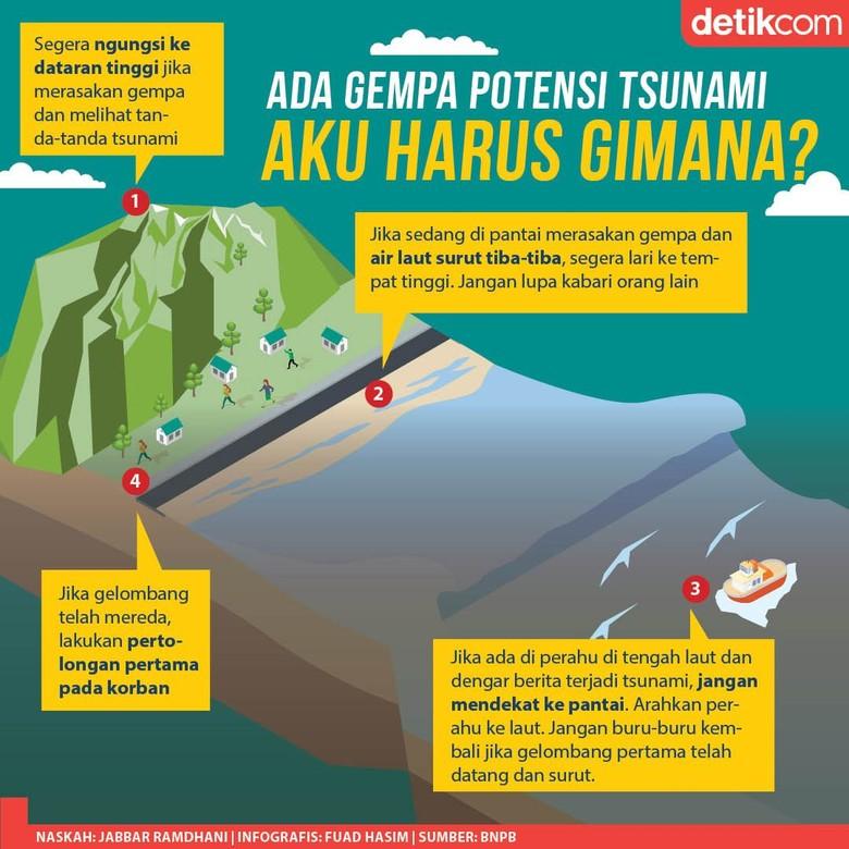 Ada Gempa Potensi Tsunami, Aku Harus Gimana?