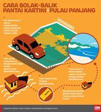 Mantan Terindah dan Sampah Plastik di Pulau Panjang (EBG)